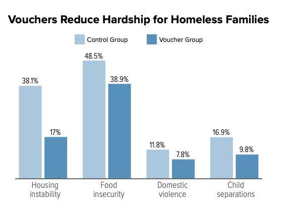 Joe Biden's surprisingly visionary housing plan, explained